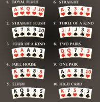 how to win poker