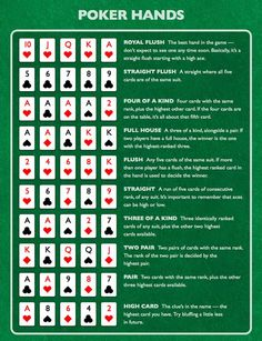 high low poker games