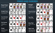does a straight flush beat four of a kind